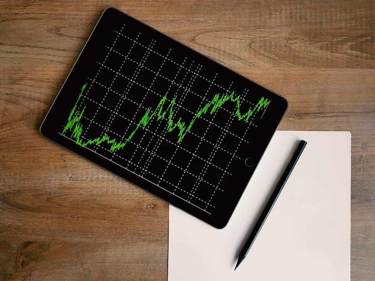 ROI - בדיקת החזר ההשקעה